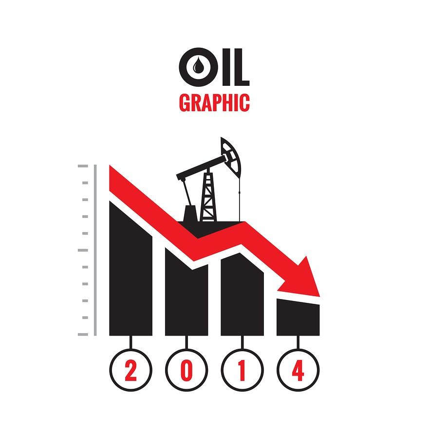 lower oil prices graphic