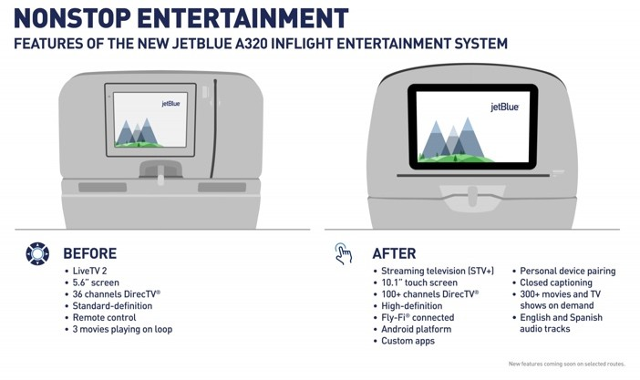 JetBlue Android Entertainment System
